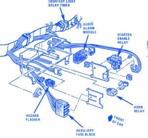 Chevrolet Corvette 1984 Electrical Circuit Wiring Diagram