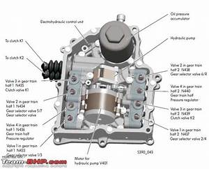 Dsg  Demystified  All You Need To Know About Vw U0026 39 S Direct-shift Gearbox