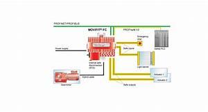 Movifit U00ae Fc Application Inverters  U2013 Technology