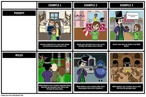 Charlie And The Chocolate Factory Theme Storyboard