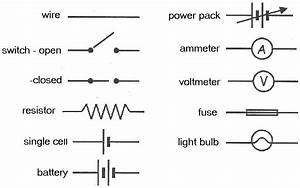 Science Electricity Review Cheat Sheet by wkcheezy ...