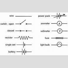Science Electricity Review Cheat Sheet By Wkcheezy  Download Free From Cheatography