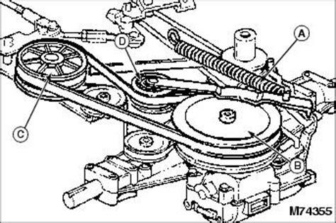 John Deere Belt Diagram