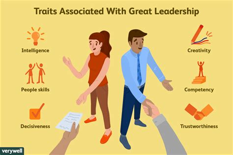 leadership traits  styles mobilizing individuals
