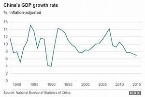 As China's Economic Slowdown Continues, Should Investors ...