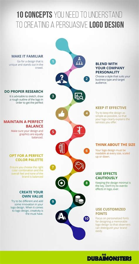 Infographic: 10 Golden Rules To Creating A Persuasive Logo