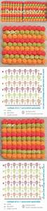Best 25  Crochet Scarf Diagram Ideas On Pinterest