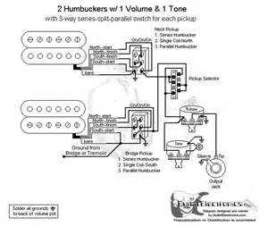 2 Humbuckers  3 1 Volume  1 Tone  Series
