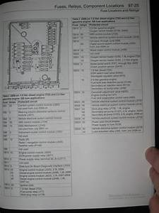 2006 Vw Jetta 2 5 Fuse Box Diagram