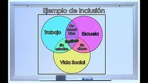 Ense U00f1ar A Aprender - Diagrama De Venn