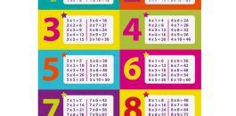 comment apprendre c est table de multiplication