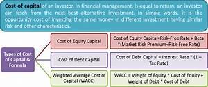 efinancemanagement financial management concepts in