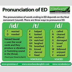 How To Pronounce The Ed In English  Woodward English