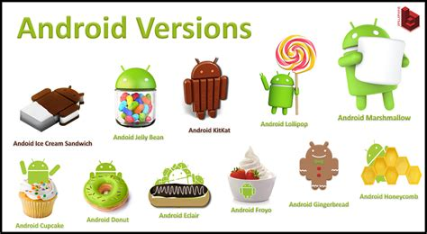 versions of android android versions brilliant approach