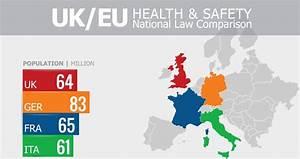 Comparing EU Health & Safety Laws Across European Countries