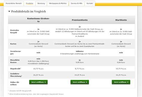 commerzbank ec karte karte sperren lassen im ausland