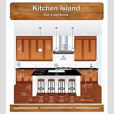 54 Types Of Kitchen Islands (styles, Options, Sizes And More