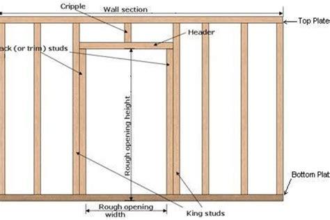 how to frame a wall door frame interior door framing