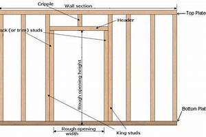 Door frame interior door framing for Framing interior door