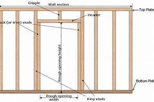 Door frame interior door framing for Framing interior door