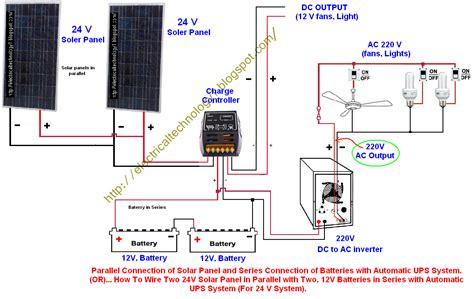 Energy Saving Diy Solar Panel