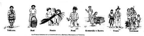 Utieb San Agustín: Familia Lingüística de los Pueblos