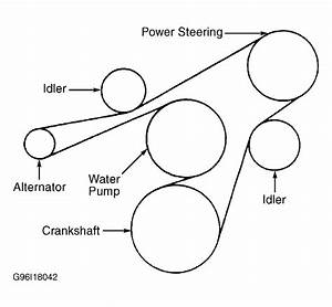 1997 Plymouth Grand Voyager Serpentine Belt Routing And Timing Belt Diagrams