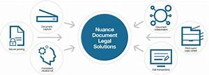 law firm document management legal billing software nuance With document management systems for law firms