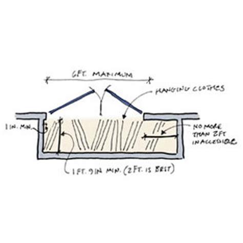 what is standard closet depth roselawnlutheran