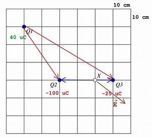 Feldstärke Berechnen : betrag des feldst rkevektors in einem punkt berechnen ~ Themetempest.com Abrechnung