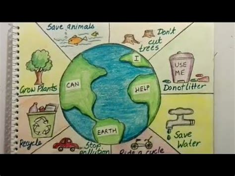 Save Earth Poster tutorial Save earth save environment
