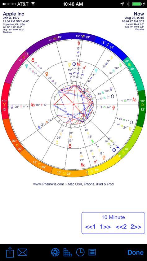 astrology software  iphone ipad  mac osx