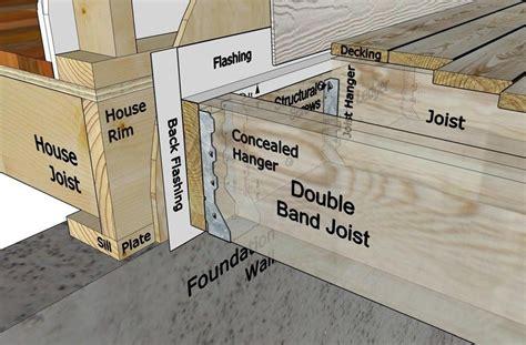 deckscom   build  deck attaching  ledger board