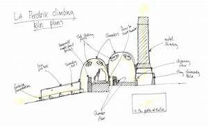 DIY Wood Fired Kiln Plans PDF Download woodworking plans