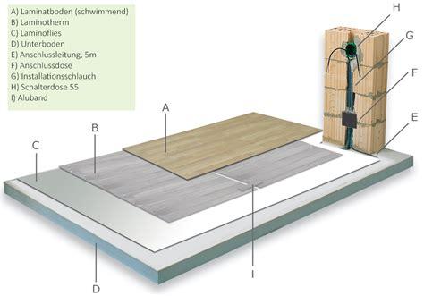 isolierung unter laminat infrarotheizung solistar fu 223 bodenheizung