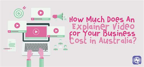 explainer video   business cost