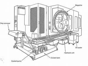 Mori Seiki Lathe Maintenance Manual