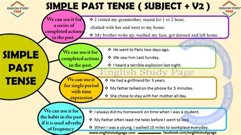 simple  tense english grammar english study page