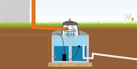 berechnung regenwassertank groesse