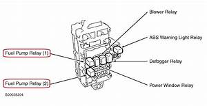 2002 Mitsubishi Lancer Oz Rally Fuse Box Diagram