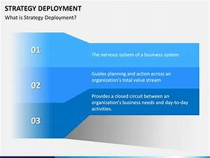 Strategy Deployment Powerpoint Template