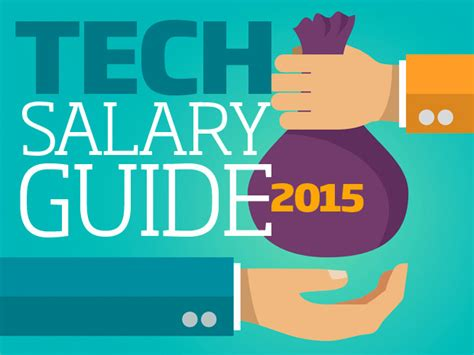 it desk support salary tech salary guide for 2015 cio