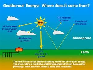 True Green Geothermal