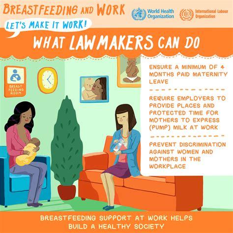 Who World Breastfeeding Week