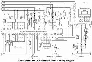 1996 Toyota Prado Tx Owners Manual Pdf  5