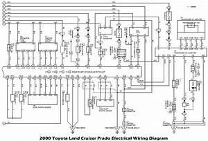 1996 Toyota Prado Tx Owners Manual Pdf  5