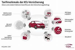 Rv Kfz Versicherung Berechnen : neue typklassen f r 2016 kfz versicherung wird f r viele g nstiger ~ Themetempest.com Abrechnung