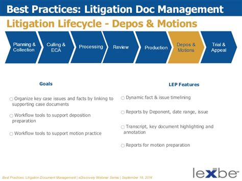 Lexbe Ediscovery Webinar Best Practices Litigation. Wyoming Community Development Authority. Community Health Education Degree. Business Architecture An Emerging Profession. Lasik Surgery With Astigmatism. Economics Of Health Care Getting Quality Sleep. Small Investment Companies Dentist Hudson Nh. Liposuction Sarasota Fl Vmware Player Version. Esthetician Schools In Orange County