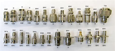 How Do I Choose A Coaxial Surge Arrestor?