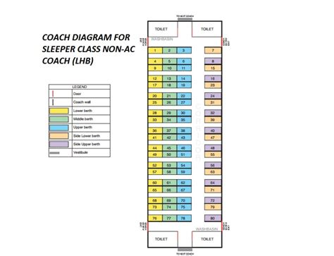 Sleeper Berth Layout berth position for sleeper coach layout irctc co